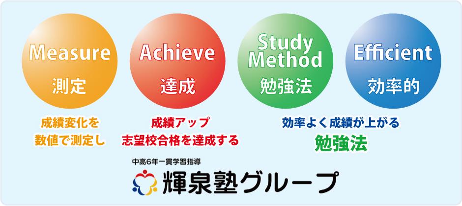 岐阜県大垣市の輝泉塾の効率よく成績が上がる勉強法