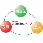 岐阜県西濃地区・大垣市の学習塾 輝泉塾グループの特徴