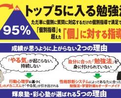 大垣市の輝泉塾グル―プは2015年度進化します